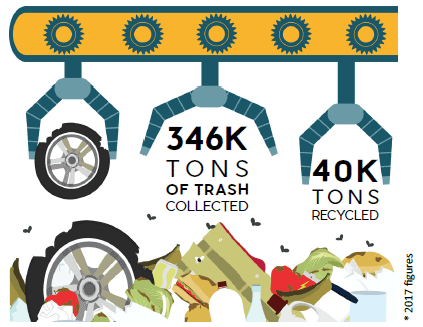 solidwaste infographic