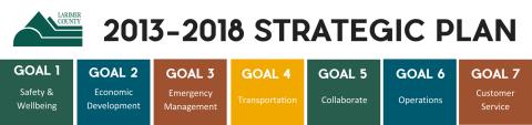 Strat Plan Header