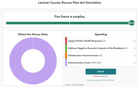 Captura de pantalla del plan de rescate