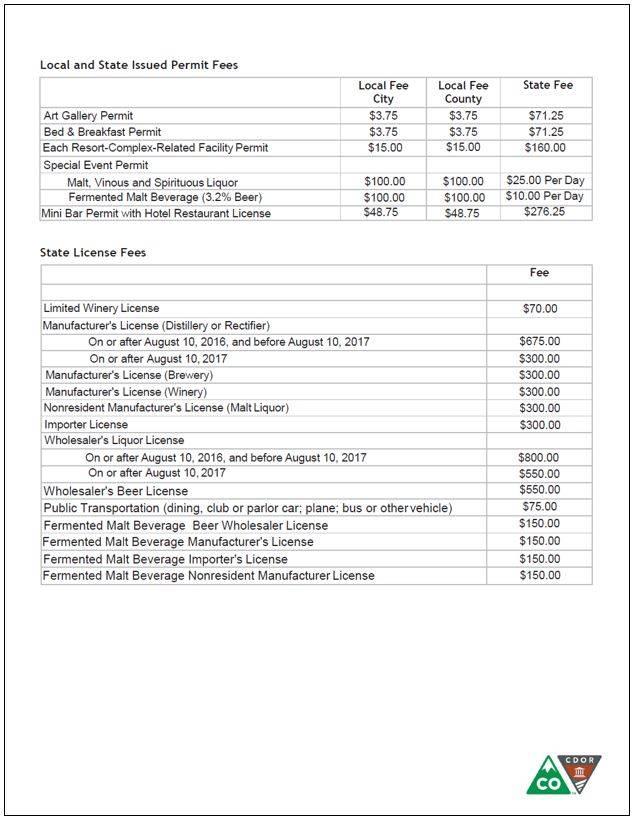 Liquor Enforcement Division Fee Schedule Page 2