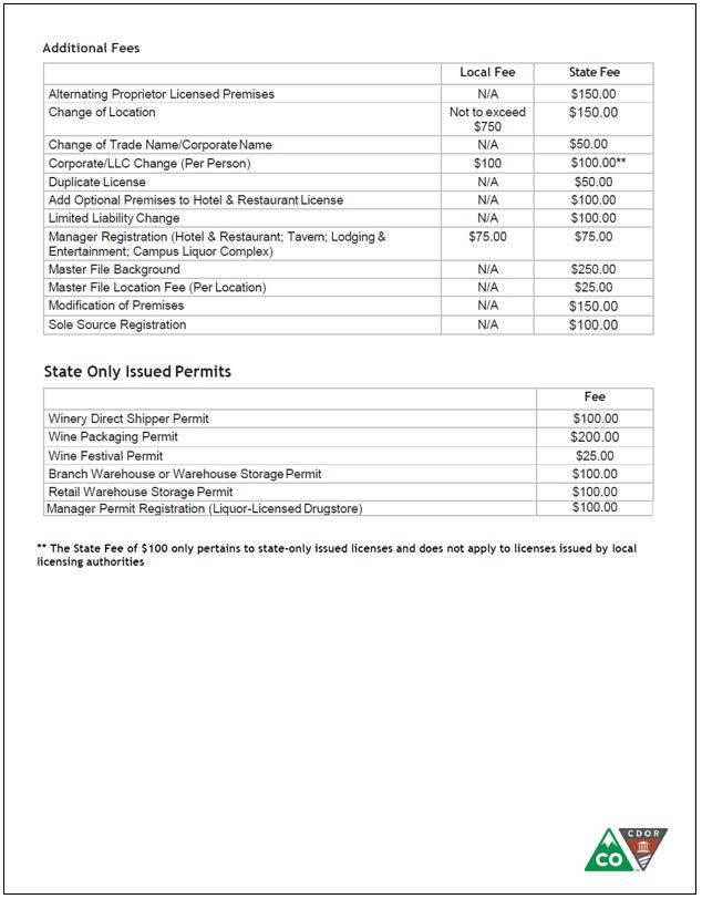 Liquor Enforcement Division Fee Schedule Page 3