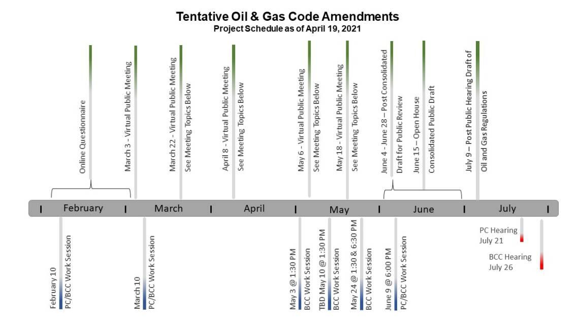 oil_and_gas_scheulde.jpg