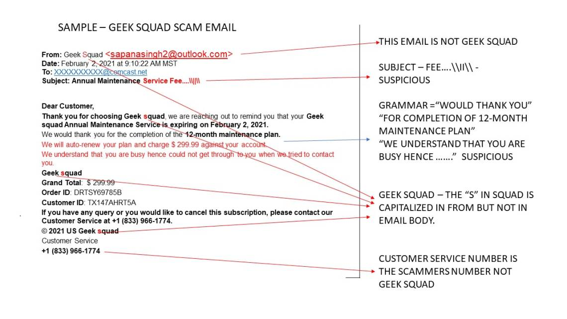 Email scam example 1