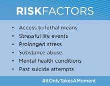 iotam risk factors.jpg